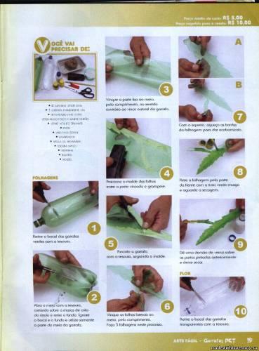 Фото и инструкция поделок из пластиковых бутылок